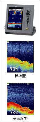 CVS-1410/1410HS