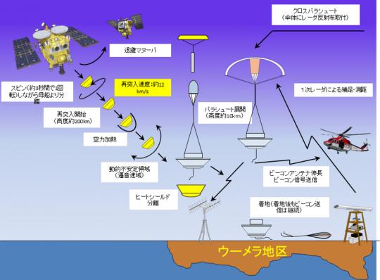 提供:(C)宇宙航空研究開発機構(JAXA)